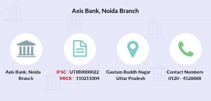 Axis-bank Noida branch