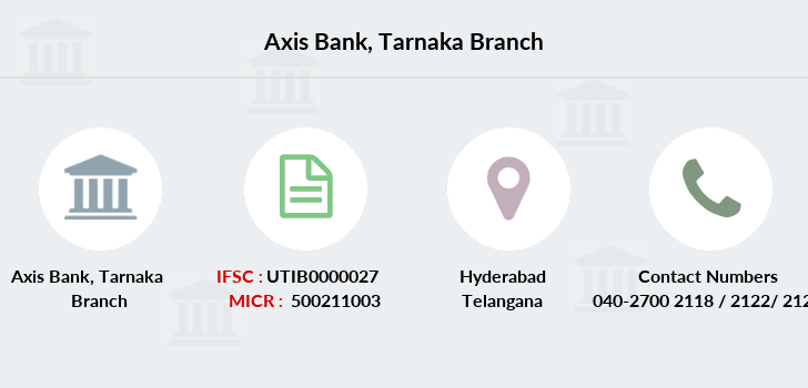 Axis-bank Tarnaka branch
