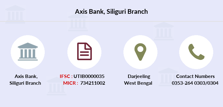 Axis-bank Siliguri branch