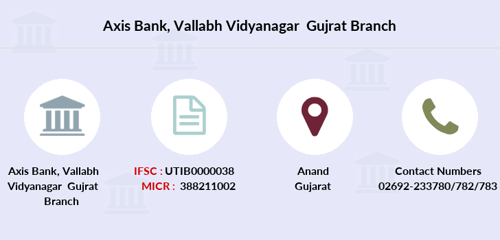 Axis-bank Vallabh-vidyanagar-gujrat branch