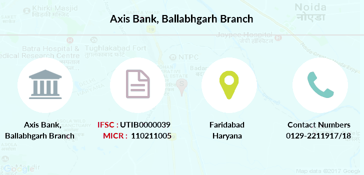 Axis-bank Ballabhgarh branch