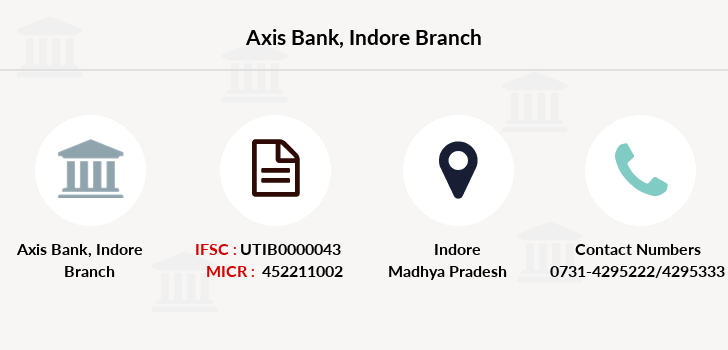 Axis-bank Indore branch