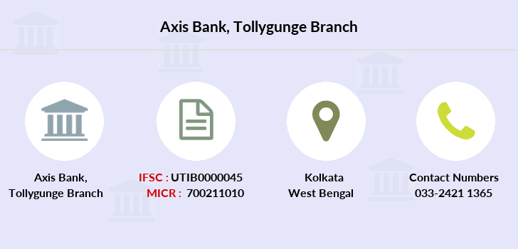 Axis-bank Tollygunge branch