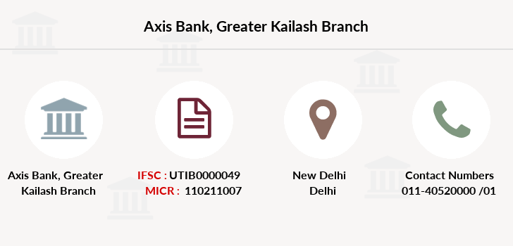 Axis-bank Greater-kailash branch