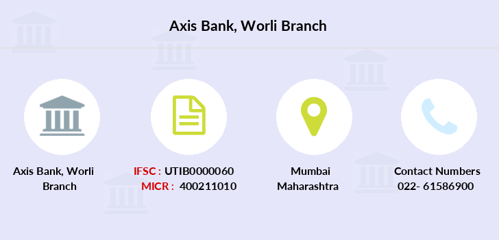 Axis-bank Worli branch