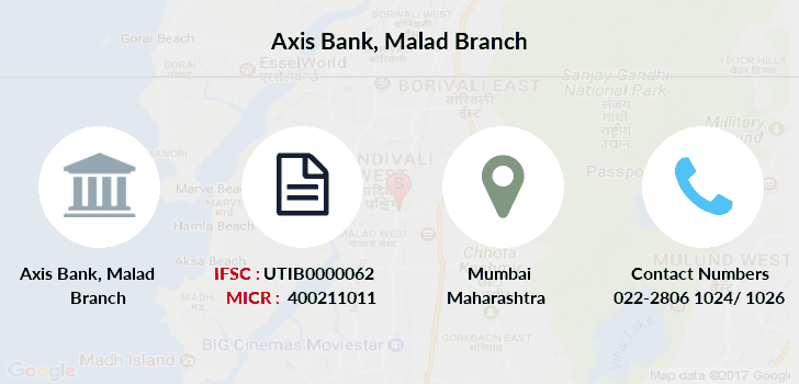 Axis-bank Malad branch