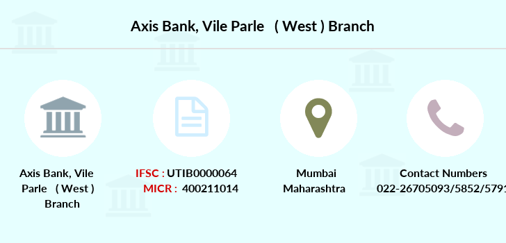 Axis-bank Vile-parle-west branch
