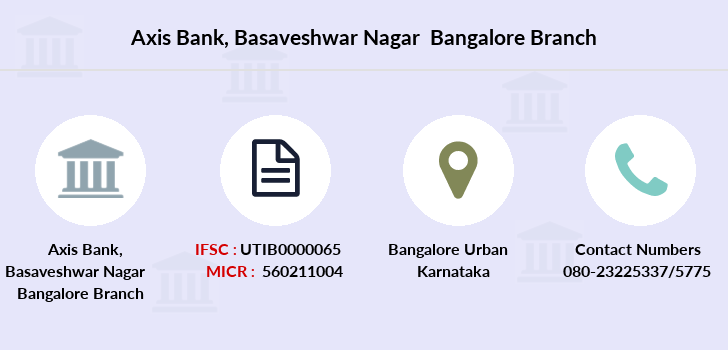 Axis-bank Basaveshwar-nagar-bangalore branch