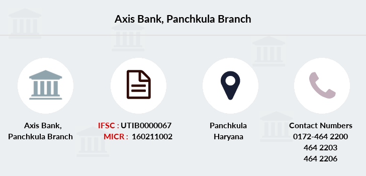 Axis-bank Panchkula branch