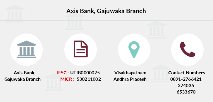 Axis-bank Gajuwaka branch