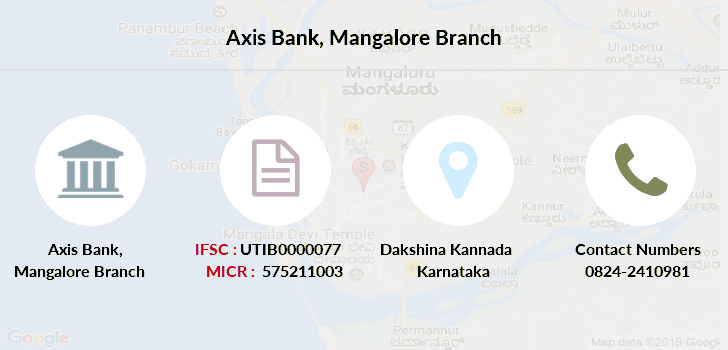 Axis-bank Mangalore branch