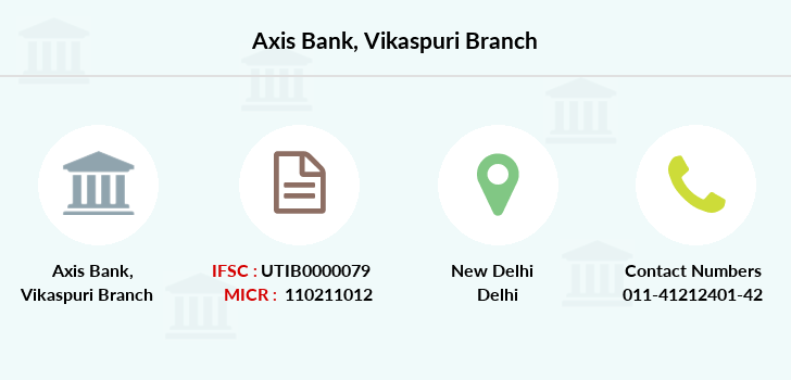 Axis-bank Vikaspuri branch
