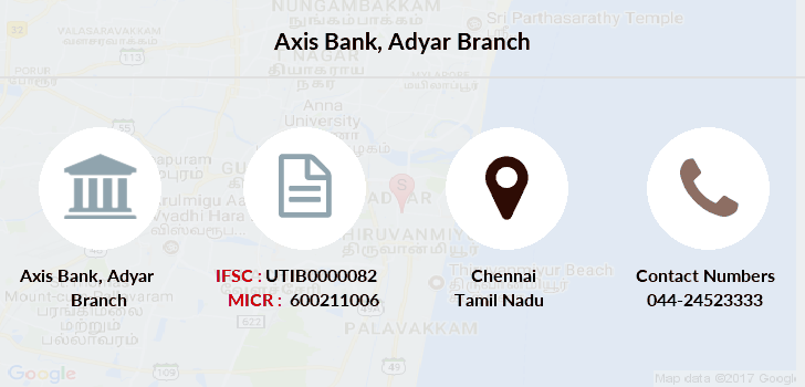 Axis-bank Adyar branch