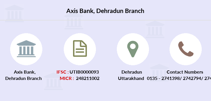 Axis-bank Dehradun branch
