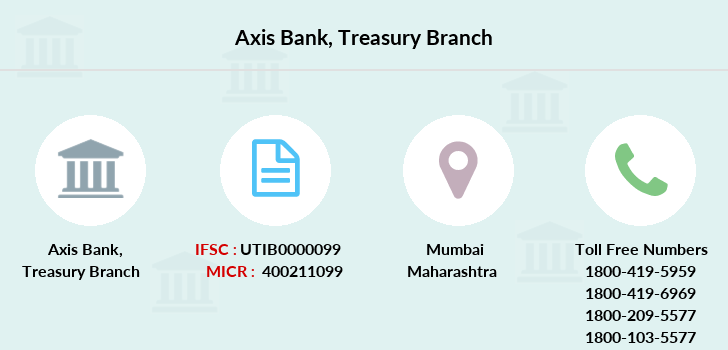 Axis-bank Treasury branch