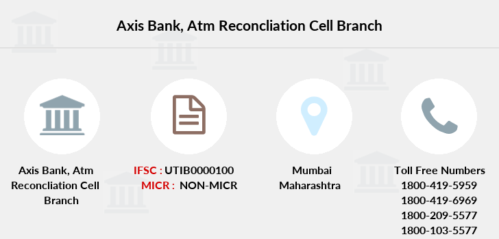 Axis-bank Atm-reconcliation-cell branch