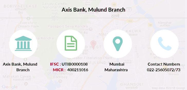 Axis-bank Mulund branch