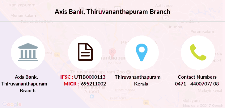 Axis-bank Thiruvananthapuram branch