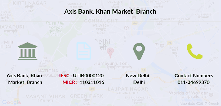 Axis-bank Khan-market branch