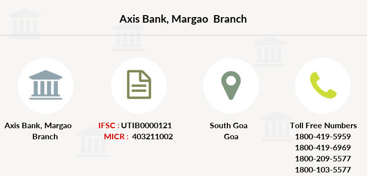 Axis-bank Margao branch