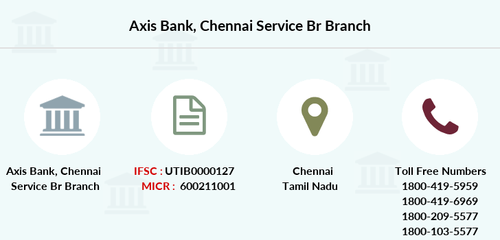 axis bank customer care toll free number tamilnadu