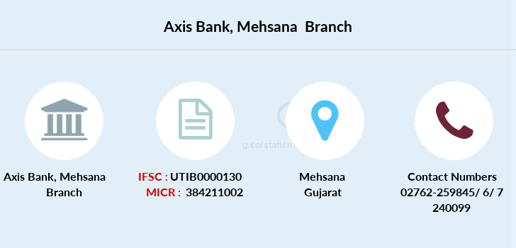 Axis-bank Mehsana branch