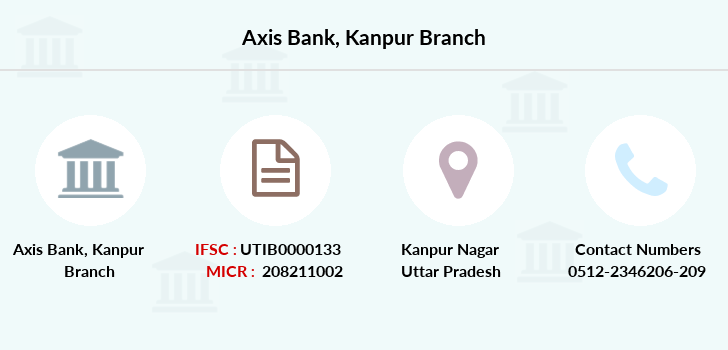 Axis-bank Kanpur branch