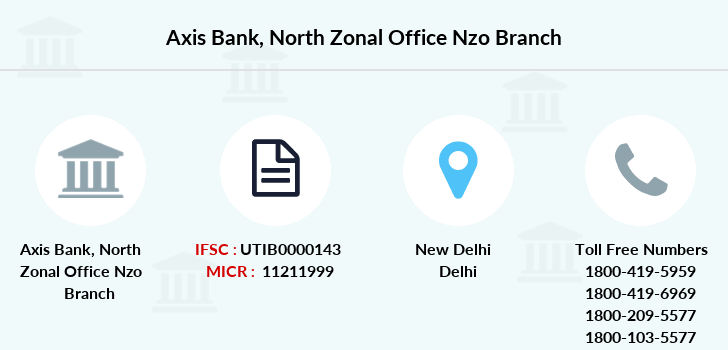 Axis-bank North-zonal-office-nzo branch