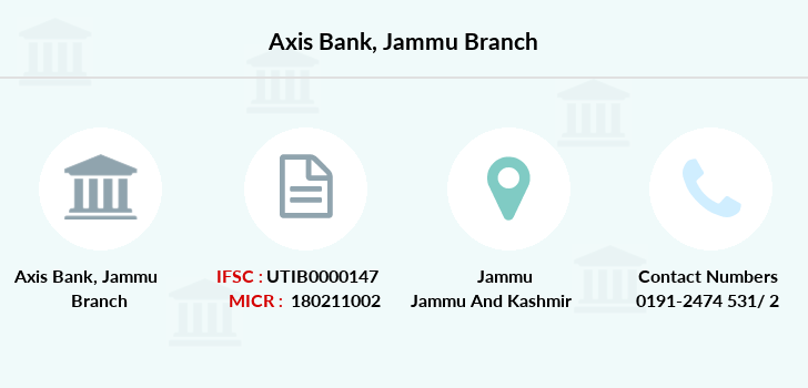 Axis-bank Jammu branch