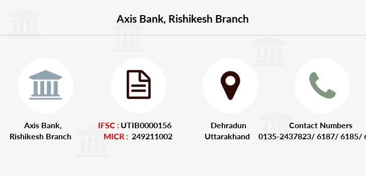Axis-bank Rishikesh branch