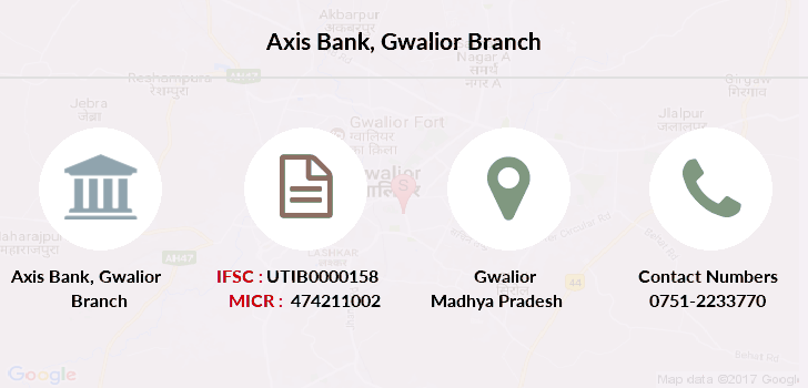Axis-bank Gwalior branch