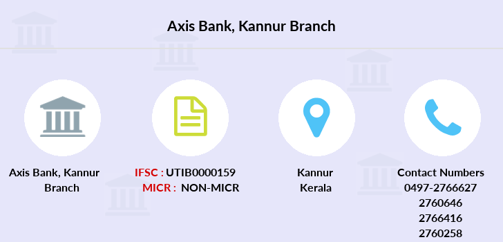 Axis-bank Kannur branch