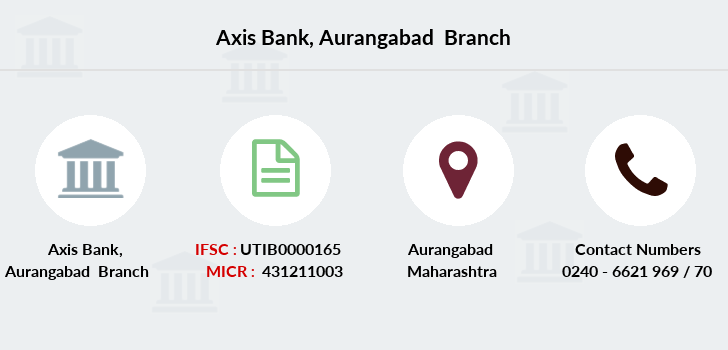 Axis-bank Aurangabad branch