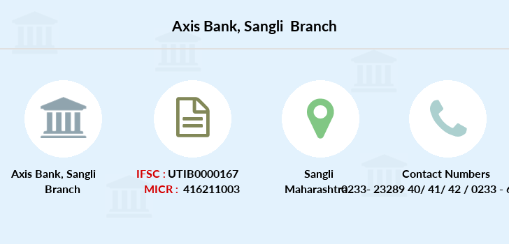 Axis-bank Sangli branch