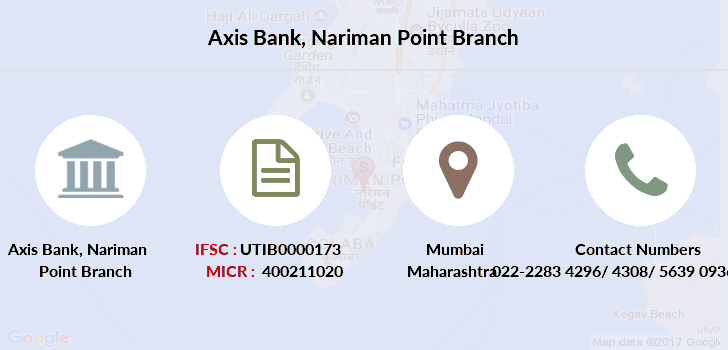 Axis-bank Nariman-point branch