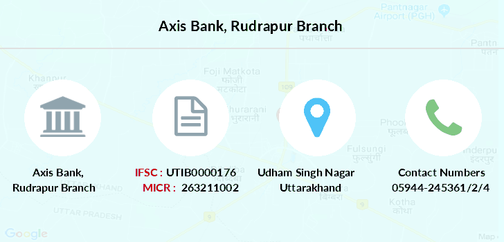 Axis-bank Rudrapur branch