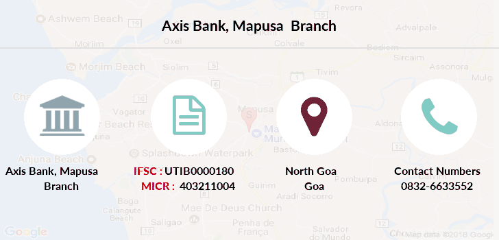 Axis-bank Mapusa branch
