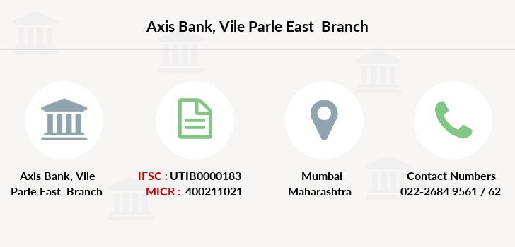 Axis-bank Vile-parle-east branch