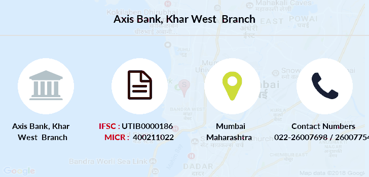 Axis-bank Khar-west branch