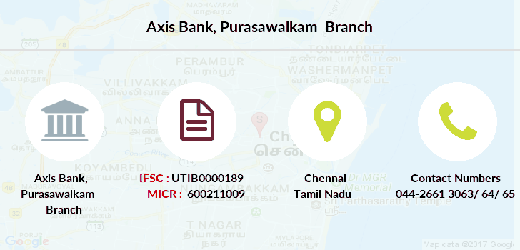 Axis-bank Purasawalkam branch