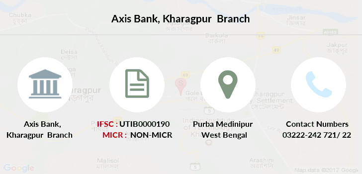 Axis-bank Kharagpur branch