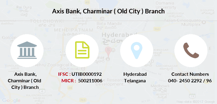 Axis-bank Charminar-old-city branch