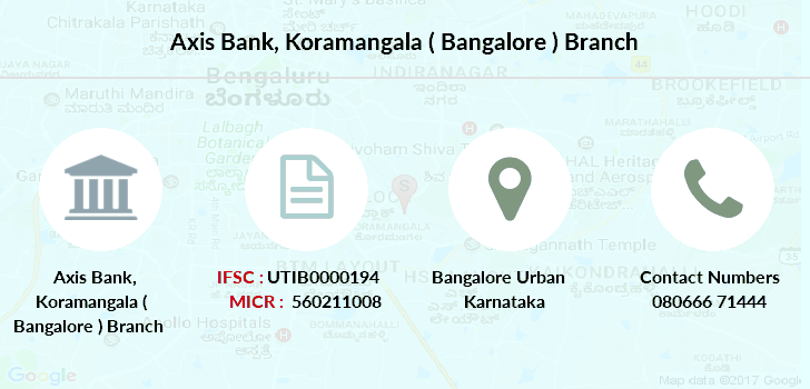 Axis-bank Koramangala-bangalore branch
