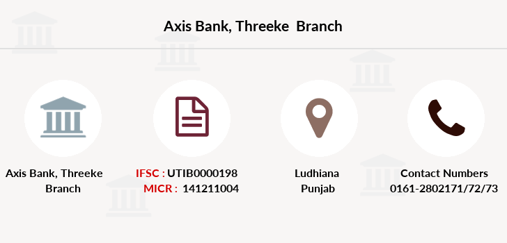 Axis-bank Threeke branch