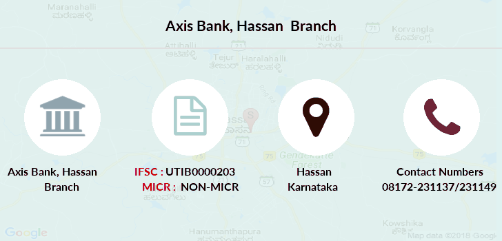 Axis-bank Hassan branch