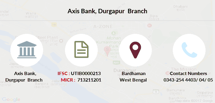 Axis-bank Durgapur branch