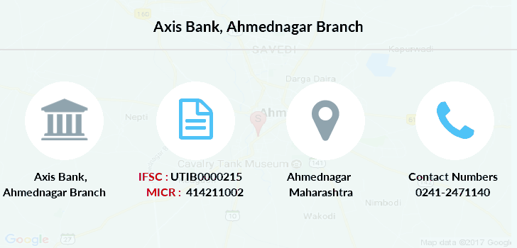Axis-bank Ahmednagar branch