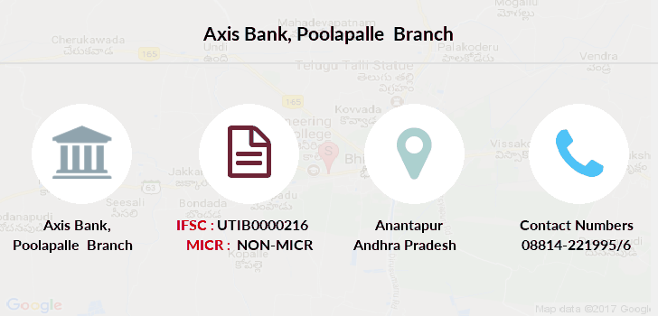Axis-bank Poolapalle branch
