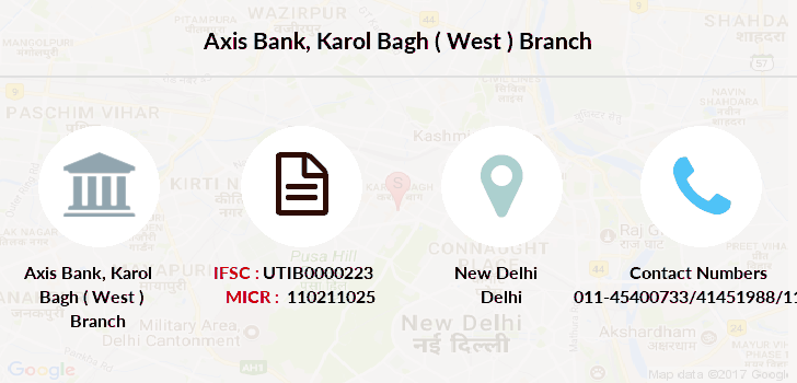 Axis-bank Karol-bagh-west branch