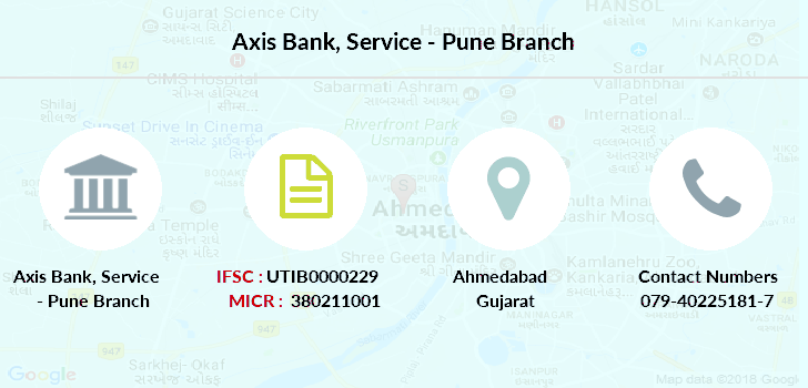 Axis-bank Service-pune branch